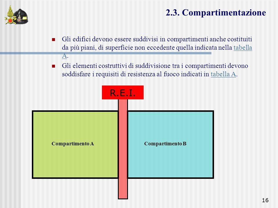 2.3. Compartimentazione R.E.I.