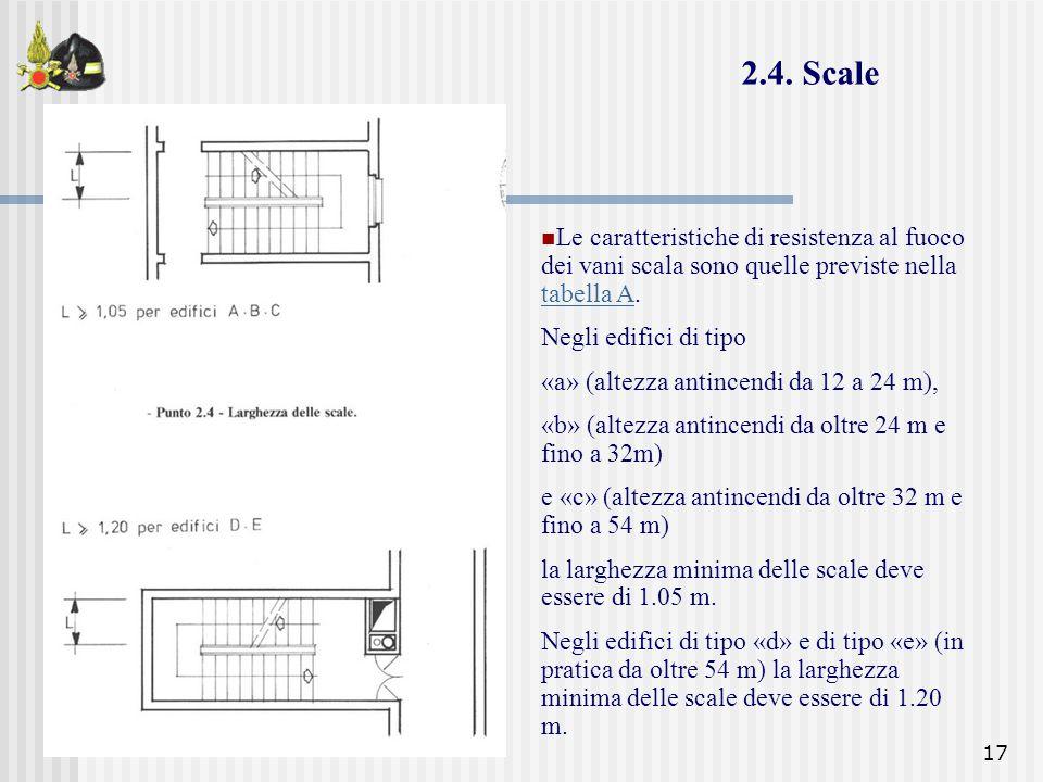 2.4. Scale Le caratteristiche di resistenza al fuoco dei vani scala sono quelle previste nella tabella A.