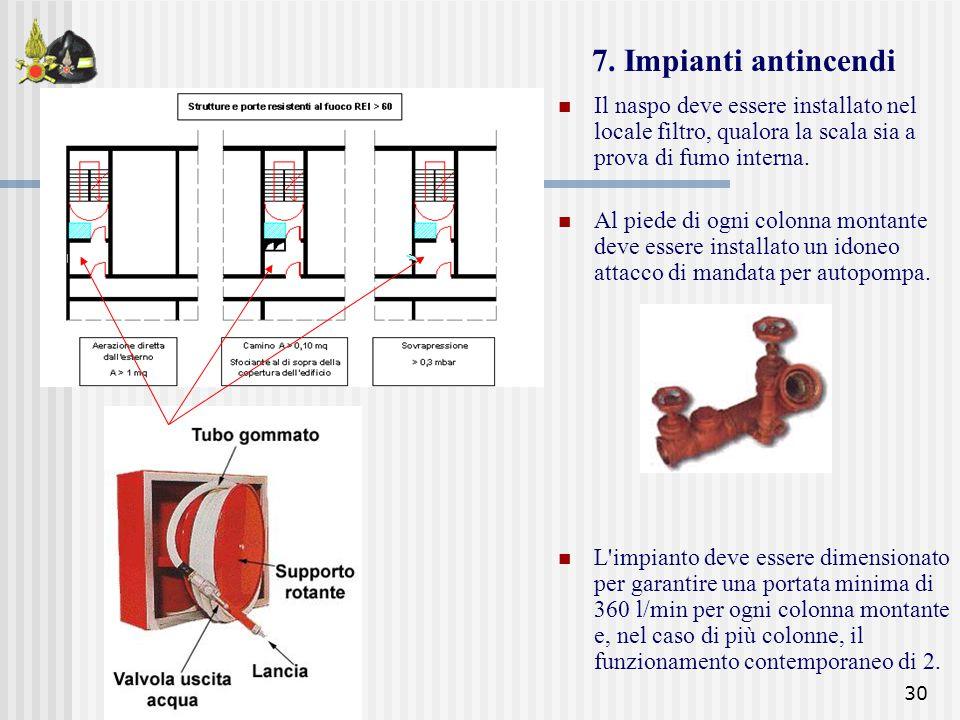 7. Impianti antincendi Il naspo deve essere installato nel locale filtro, qualora la scala sia a prova di fumo interna.
