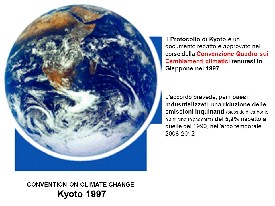 CONVENTION ON CLIMATE CHANGE