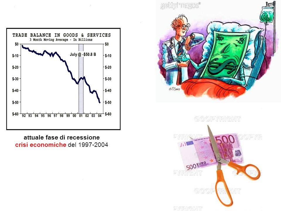 attuale fase di recessione