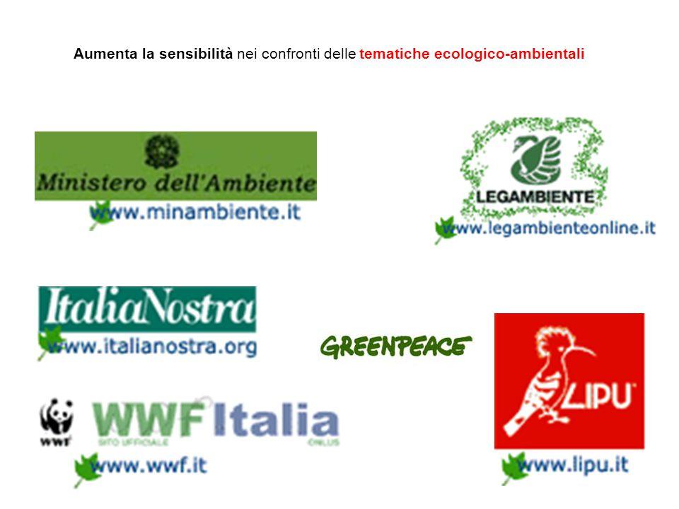 Aumenta la sensibilità nei confronti delle tematiche ecologico-ambientali