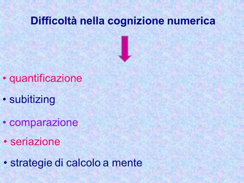 Difficoltà nella cognizione numerica