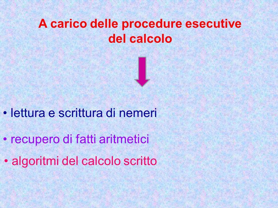 A carico delle procedure esecutive del calcolo