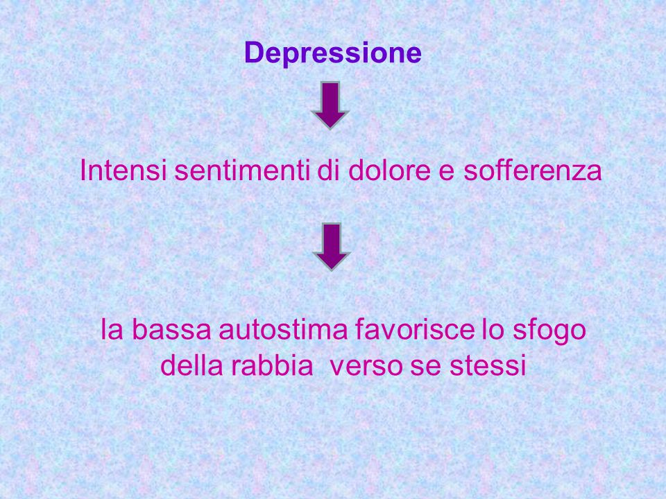 Intensi sentimenti di dolore e sofferenza