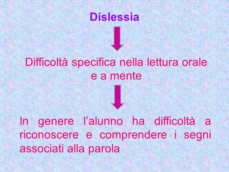 Difficoltà specifica nella lettura orale e a mente