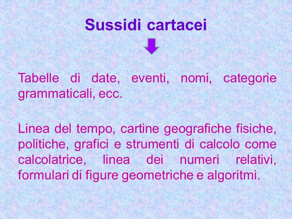 Sussidi cartacei Tabelle di date, eventi, nomi, categorie grammaticali, ecc.