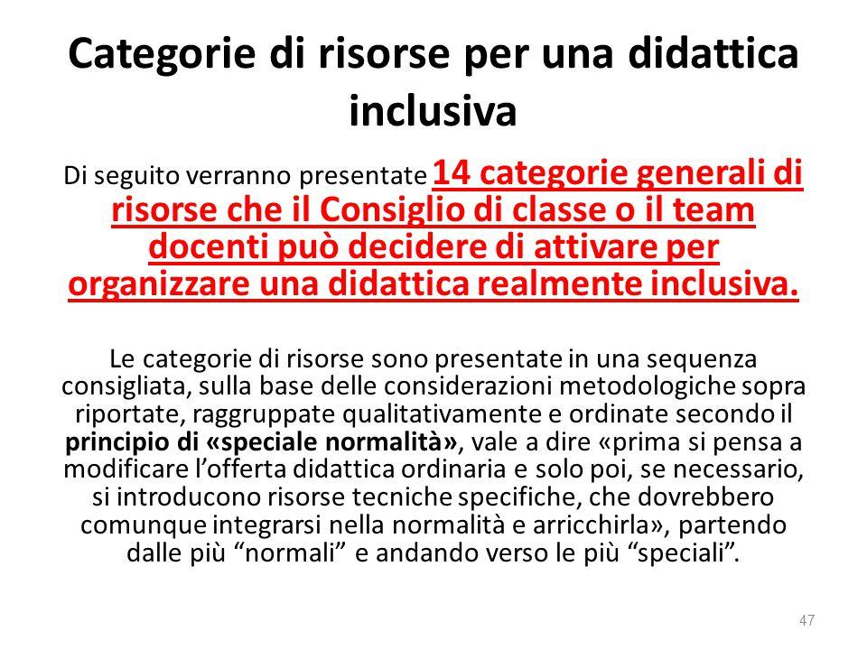 Categorie di risorse per una didattica inclusiva