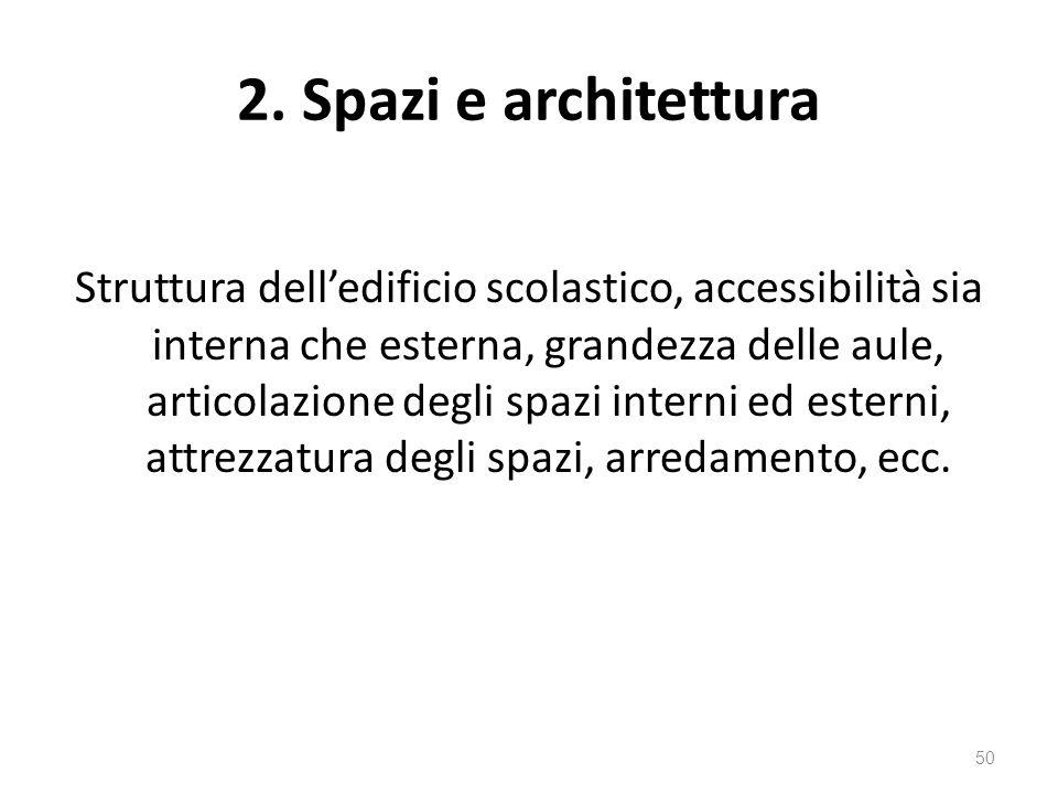 2. Spazi e architettura