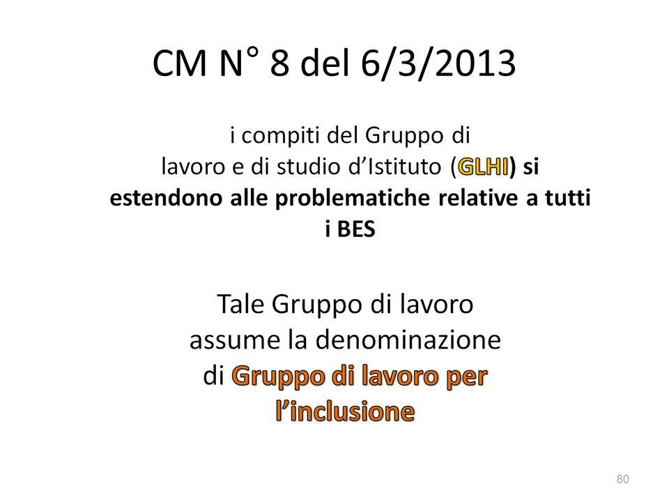 CM N° 8 del 6/3/2013