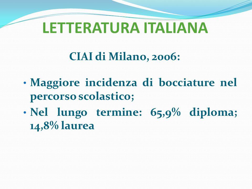 LETTERATURA ITALIANA CIAI di Milano, 2006: