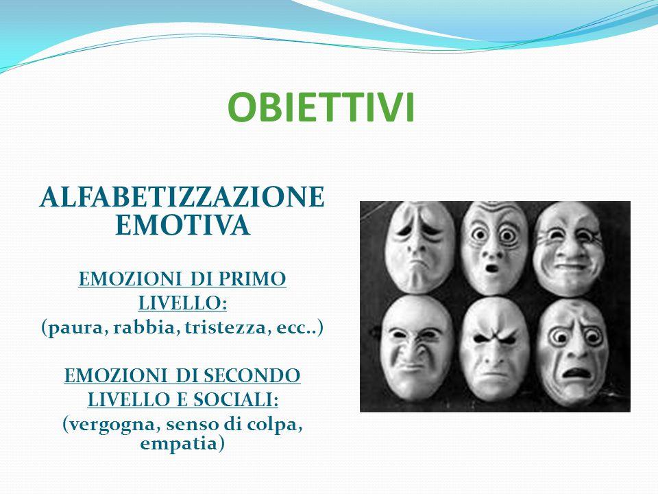 OBIETTIVI ALFABETIZZAZIONE EMOTIVA EMOZIONI DI PRIMO LIVELLO:
