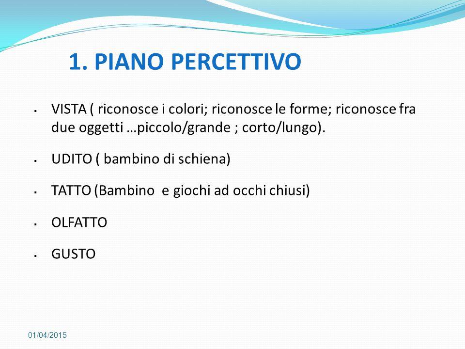 1. PIANO PERCETTIVO VISTA ( riconosce i colori; riconosce le forme; riconosce fra due oggetti …piccolo/grande ; corto/lungo).