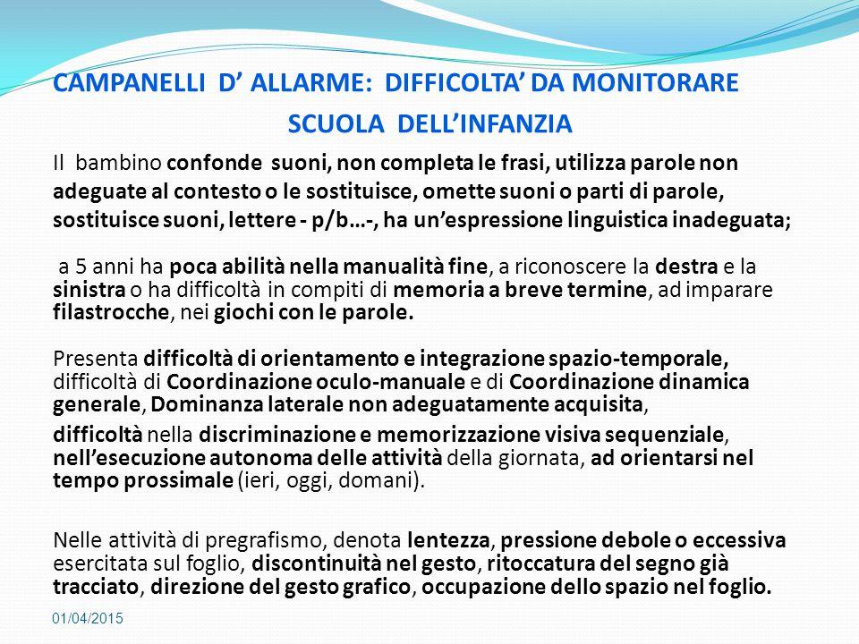 CAMPANELLI D' ALLARME: DIFFICOLTA' DA MONITORARE SCUOLA DELL'INFANZIA