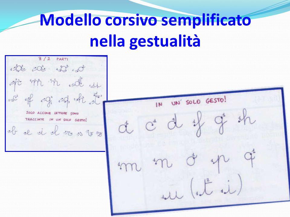 Modello corsivo semplificato nella gestualità