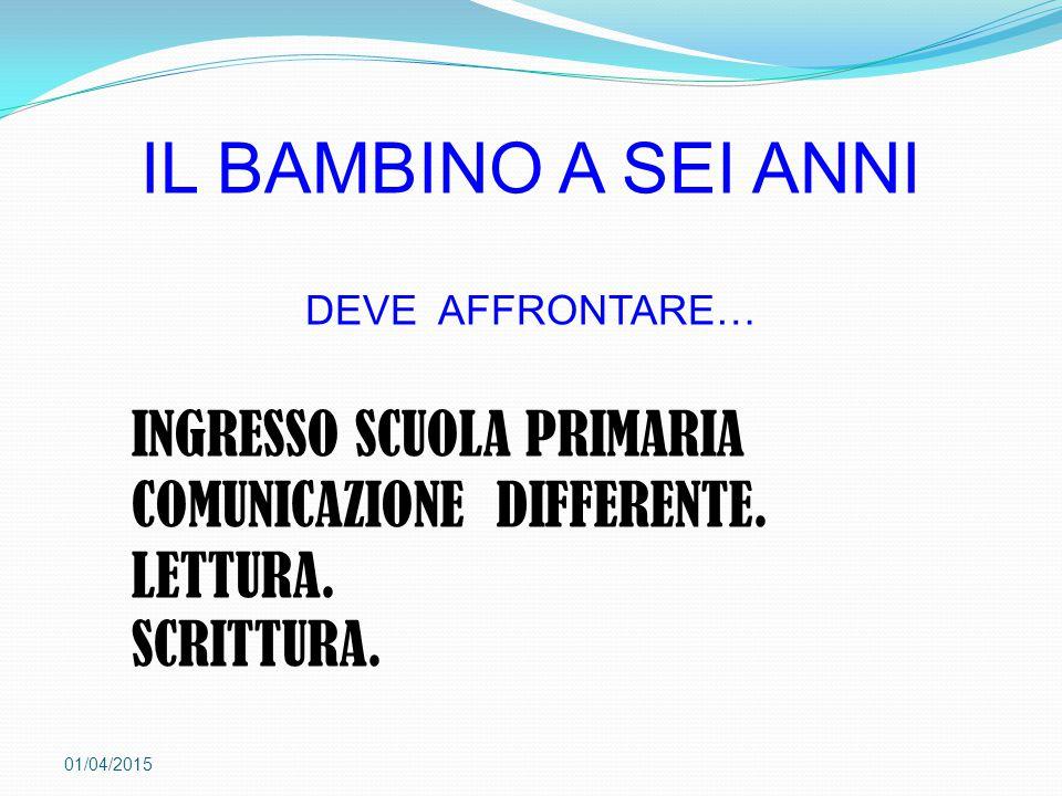 INGRESSO SCUOLA PRIMARIA COMUNICAZIONE DIFFERENTE. LETTURA. SCRITTURA.