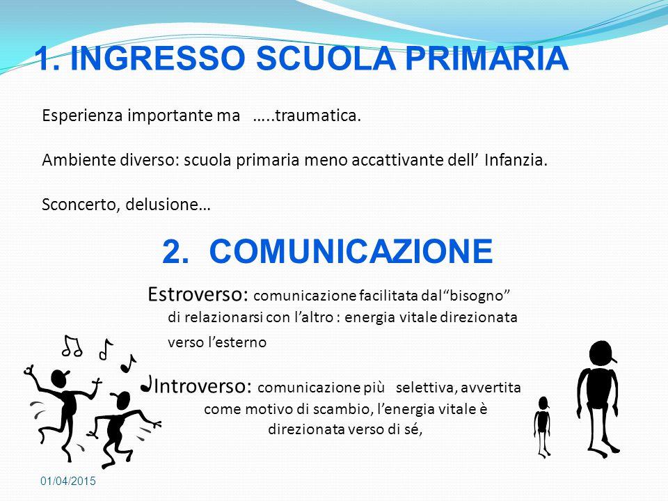 1. INGRESSO SCUOLA PRIMARIA