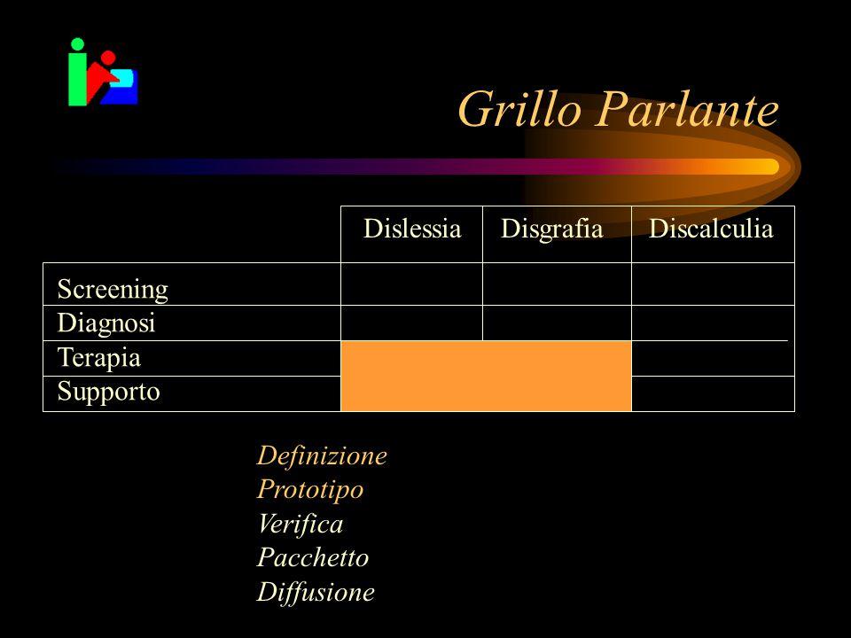 Grillo Parlante Dislessia Disgrafia Discalculia Screening Diagnosi