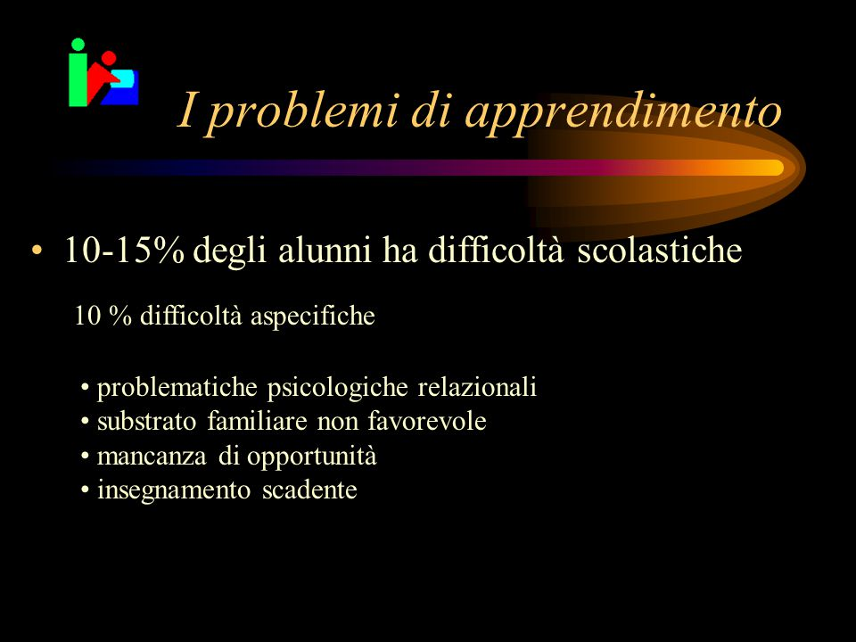 I problemi di apprendimento
