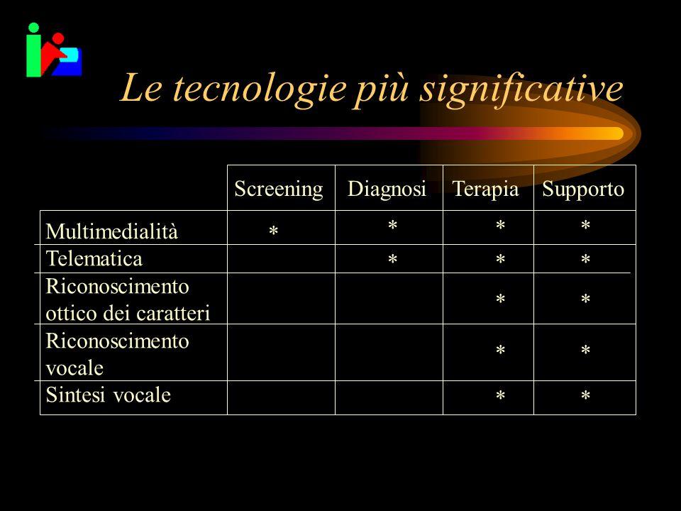 Le tecnologie più significative
