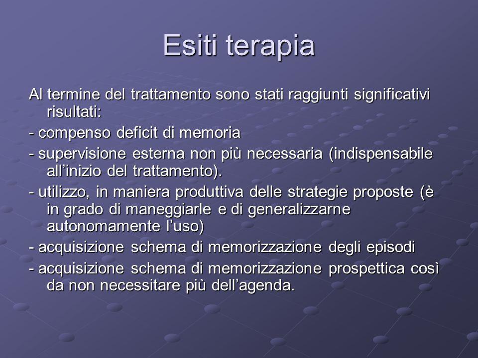 Esiti terapia Al termine del trattamento sono stati raggiunti significativi risultati: - compenso deficit di memoria.