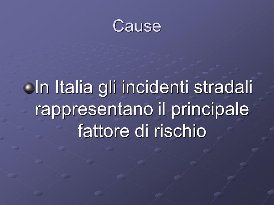 Cause In Italia gli incidenti stradali rappresentano il principale fattore di rischio