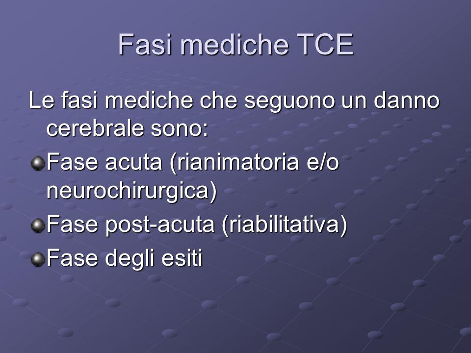 Fasi mediche TCE Le fasi mediche che seguono un danno cerebrale sono:
