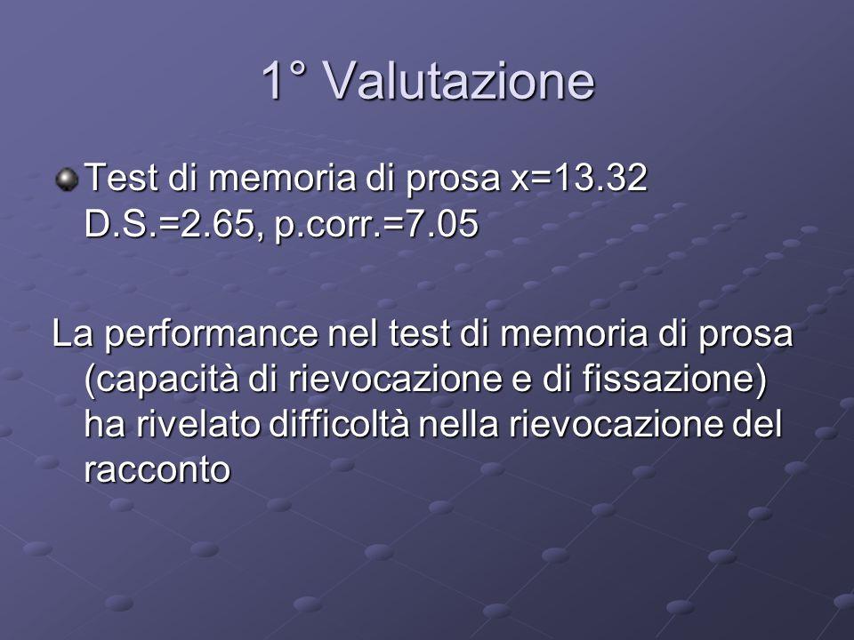 1° Valutazione Test di memoria di prosa x=13.32 D.S.=2.65, p.corr.=7.05.