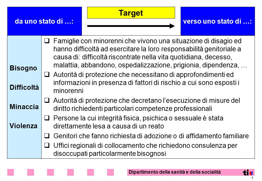 Target da uno stato di …: verso uno stato di …: Bisogno Difficoltà