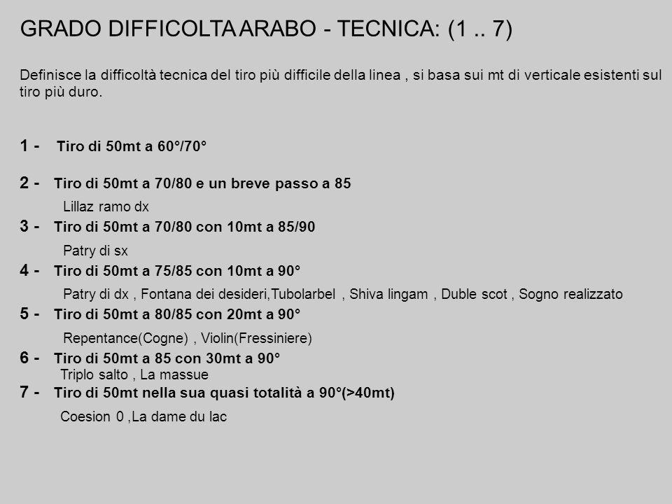 GRADO DIFFICOLTA ARABO - TECNICA: (1 .. 7)