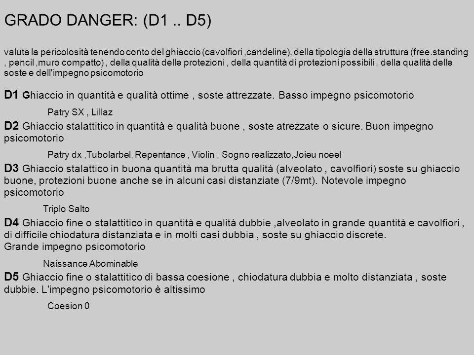 GRADO DANGER: (D1 .. D5) Patry SX , Lillaz