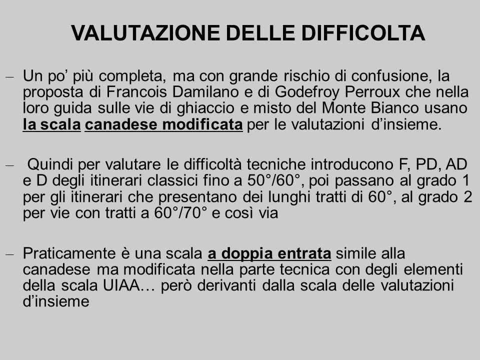 VALUTAZIONE DELLE DIFFICOLTA