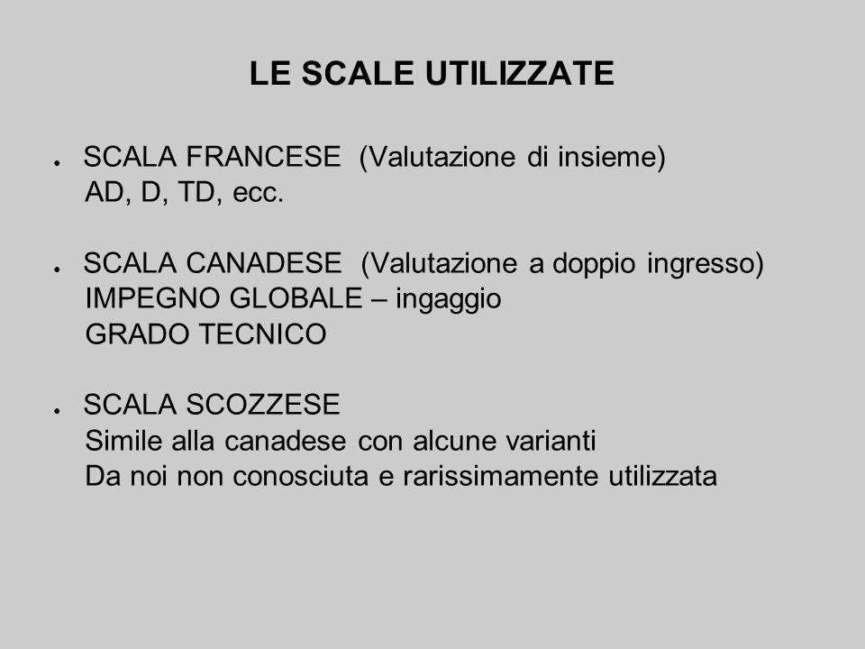 LE SCALE UTILIZZATE SCALA FRANCESE (Valutazione di insieme)