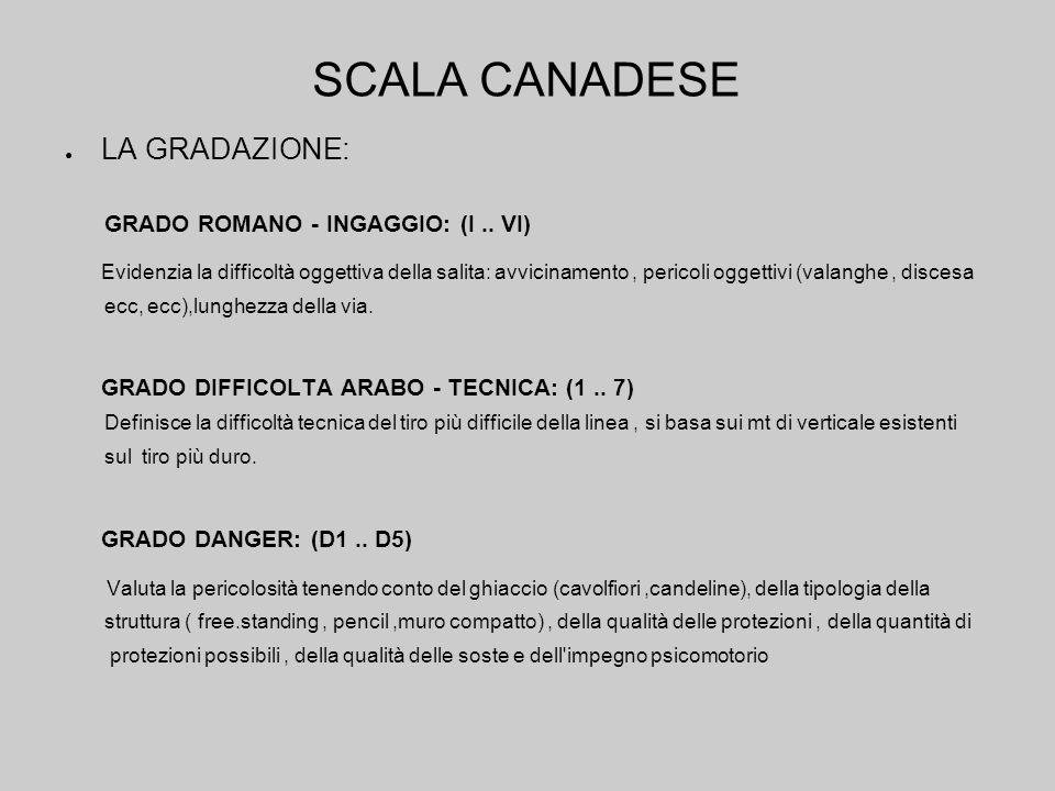 SCALA CANADESE LA GRADAZIONE: GRADO ROMANO - INGAGGIO: (I .. VI)