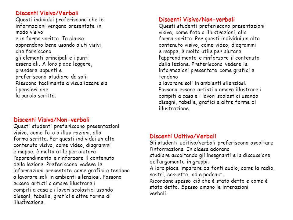 Discenti Visivo/Verbali Discenti Visivo/Non-verbali