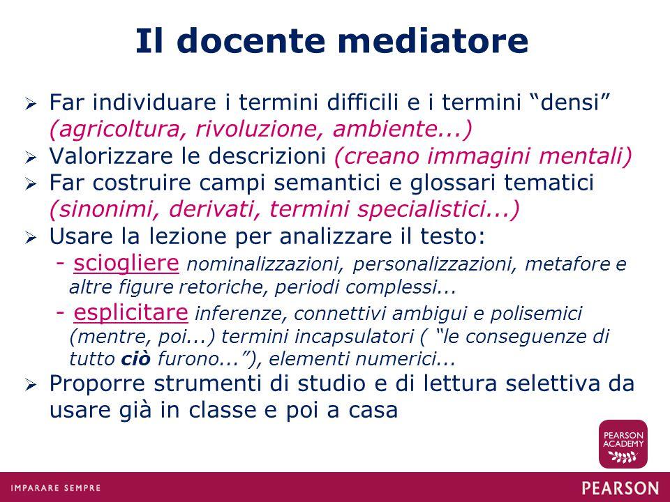 Il docente mediatore Far individuare i termini difficili e i termini densi (agricoltura, rivoluzione, ambiente...)