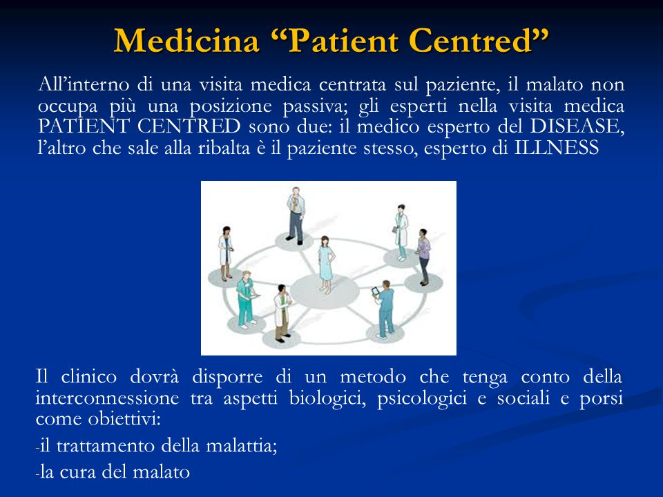 Medicina Patient Centred