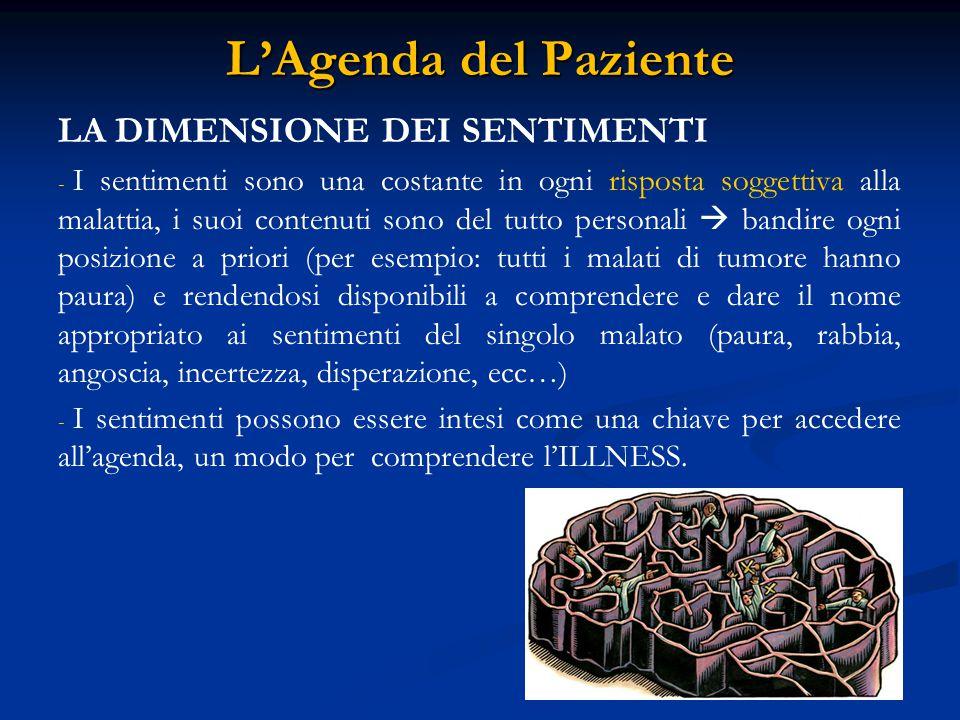 L'Agenda del Paziente LA DIMENSIONE DEI SENTIMENTI