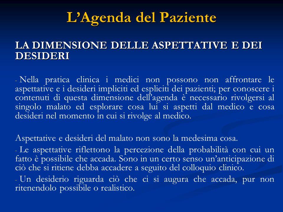 L'Agenda del Paziente LA DIMENSIONE DELLE ASPETTATIVE E DEI DESIDERI