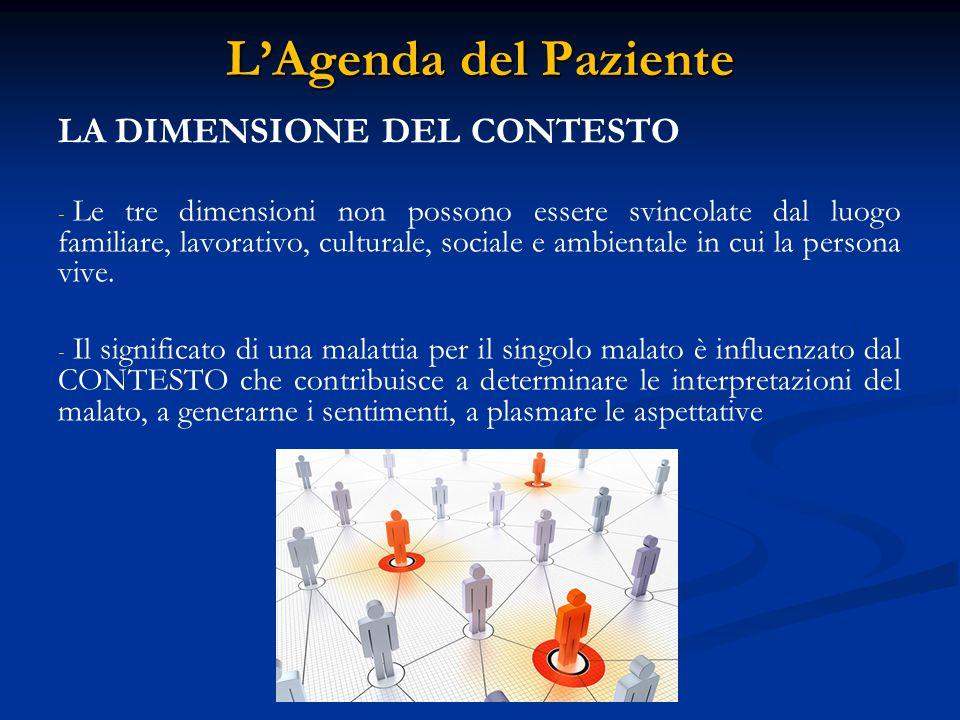 L'Agenda del Paziente LA DIMENSIONE DEL CONTESTO