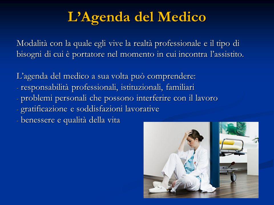 L'Agenda del Medico Modalità con la quale egli vive la realtà professionale e il tipo di.