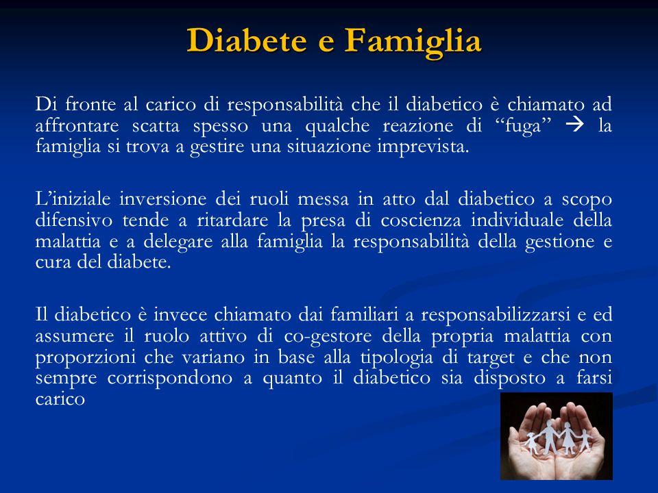 Diabete e Famiglia