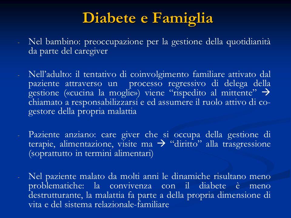 Diabete e Famiglia Nel bambino: preoccupazione per la gestione della quotidianità da parte del caregiver.