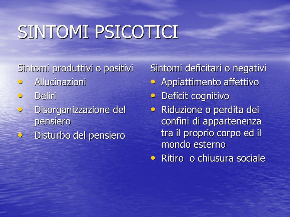 SINTOMI PSICOTICI Sintomi produttivi o positivi Allucinazioni Deliri