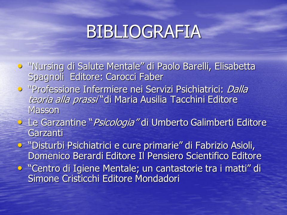BIBLIOGRAFIA Nursing di Salute Mentale di Paolo Barelli, Elisabetta Spagnoli Editore: Carocci Faber.