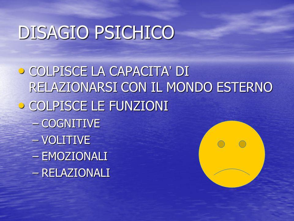 DISAGIO PSICHICO COLPISCE LA CAPACITA' DI RELAZIONARSI CON IL MONDO ESTERNO. COLPISCE LE FUNZIONI.
