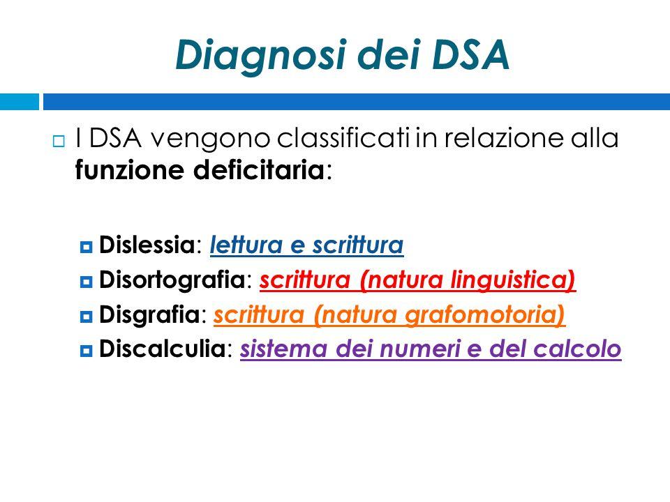Diagnosi dei DSA I DSA vengono classificati in relazione alla funzione deficitaria: Dislessia: lettura e scrittura.
