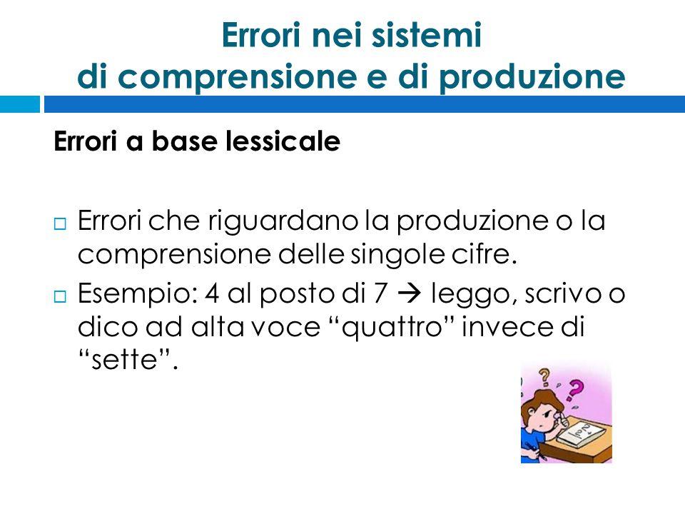 Errori nei sistemi di comprensione e di produzione