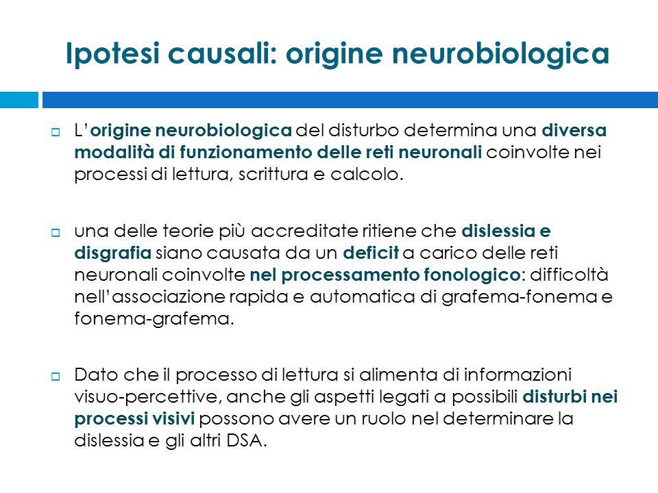 Ipotesi causali: origine neurobiologica