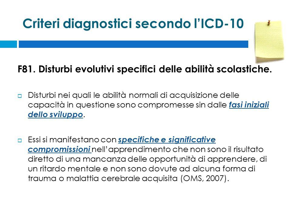 Criteri diagnostici secondo l'ICD-10